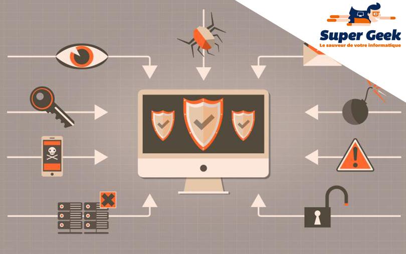 Schéma des menaces pesant sur un ordinateur