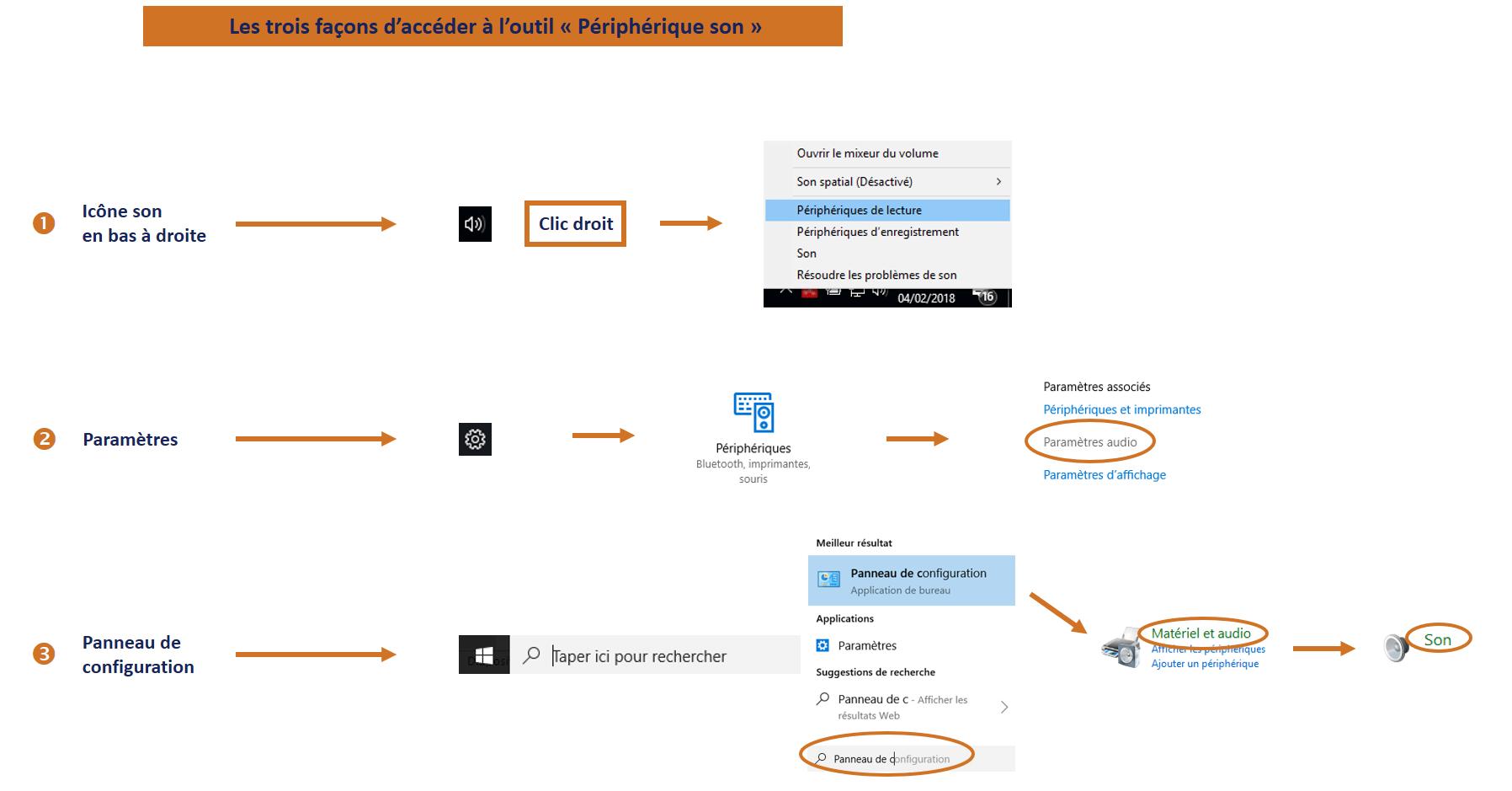 Comment Resoudre Un Probleme De Son Sous Windows 10 Super Geek