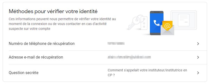 Methodes de vérification d'identité